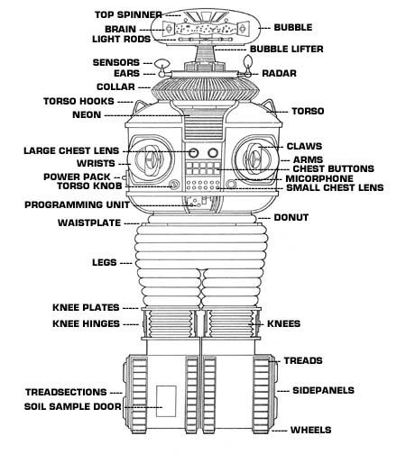 plans for building a robot  u00ab unique house plans